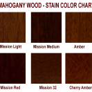 8x10 Mahogany Picture Frame color choices.