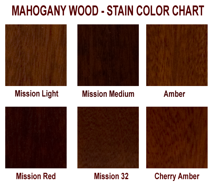 Stain color sample kit solid wood frames